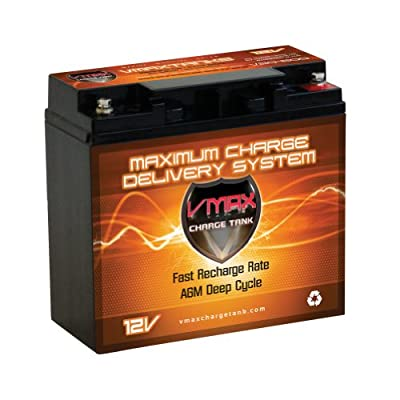VMAX600 AGM Group 1/2 U1 Deep Cycle Battery Replacement for Adventure Power UT51913-22 (PC680) 12V 20Ah Scooter Battery