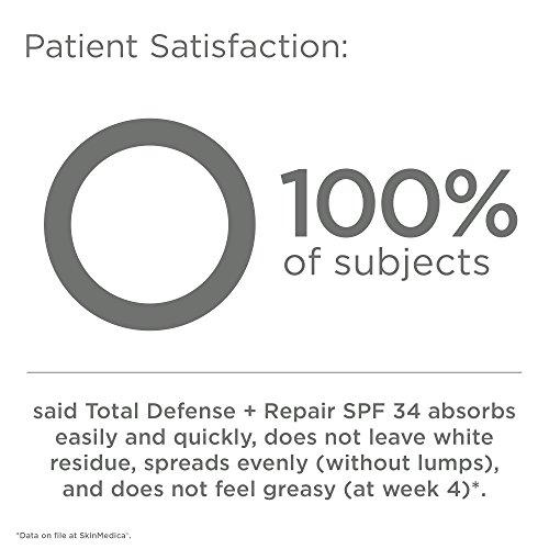 SkinMedica Total Defense Plus Repair SPF 34 Sunscreen Tinted, 2.3 oz. by SkinMedica (Image #8)
