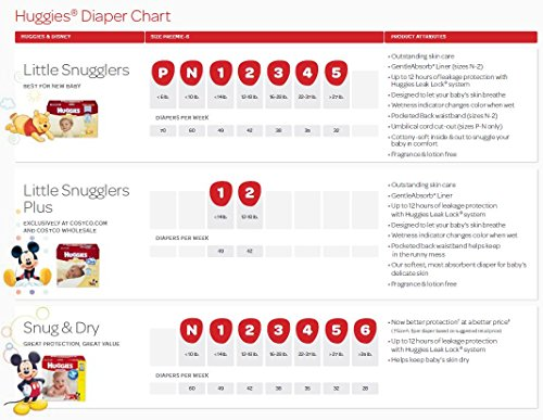 Large Product Image of HUGGIES Snug & Dry Diapers, Size 5, for Over 27 lbs., One Month Supply (172 Count) of Baby Diapers, Packaging May Vary