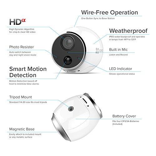 EZVIZ Mini Trooper Wire-Free Indoor / Outdoor Security Camera System with 8GB MicroSD Card, Works with Alexa by EZVIZ (Image #1)