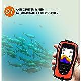 SHENGDAN Ice Fishing Camera, Portable Underwater