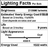 MH1500/U/MOG | Metal Halide HID Light Bulb | 1500W