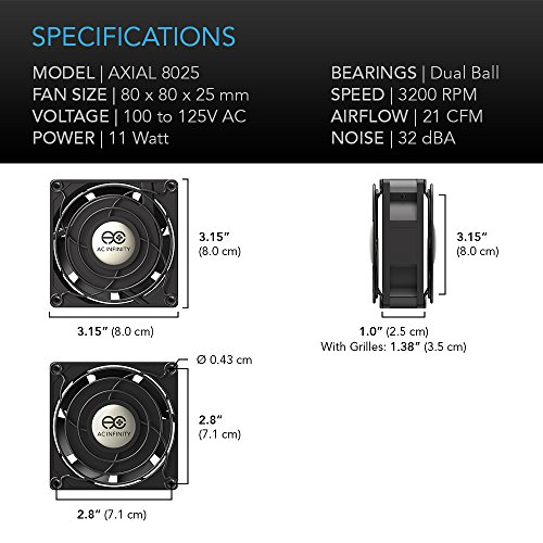 AC Infinity AXIAL 8025, Muffin Cooling Fan, 115V AC 80mm by 80mm by 25mm High Speed