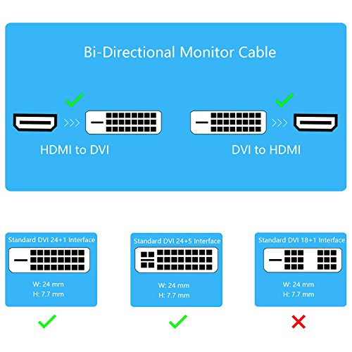 SHD DVI to HDMI Cable 20Feet,HDMI to DVI Cable Cord DVI D to HDMI Adapter Bi-Directional Monitor Cable for PC Laptop HDTV Porjector by SHD (Image #3)