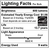 TCP 9W LED Light Bulbs (60 Watt Equivalent), A19 - E26, Medium Screw Base, Non-Dimmable, ENERGY STAR Certified, Daylight (5000K) (Pack of 6)
