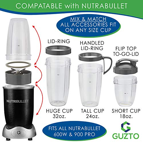 Buy what is the best nutribullet