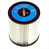 to fit Royal Titan Central Vacuum Cleaner Filter Part 8106-01 Royal Central Vacuum Cleaner Filter Part 8106-01 Dirt Devil Vacuum Filters for Central Vacuum after market