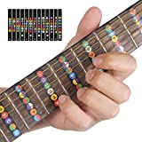 Guitar Fretboard Stickers,Loftstyle Color Coded Note for Guitar Learning ,100% Vinyl guitar decals to help you learn to play guitar from beginner to pro