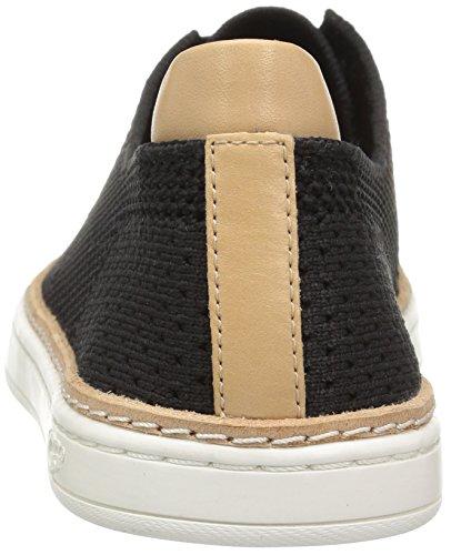Ugg Femmes Pinkett Fashion Sneaker Noir