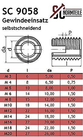 selbstschneidend VA SC-Normteile/® M12 - 1 St/ück - aus rostfreiem Edelstahl A1 Gewindeeinsatz - NIRO SC9058 mit Schneidschlitz