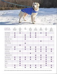 RC Pet Products Packable Dog Rain Poncho, Nautical, Small