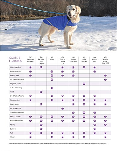 RC Pet Products Venture Outerwear Fleece Lined, Reflective, Water Resistant Dog Coat, Size 20, Electric Blue by RC Pet Products (Image #3)