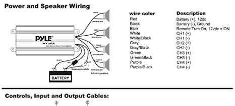 5172uFQQDWL._SX466_ amazon com pyle plmrkt4a 4 channel waterproof mp3 ipod amplified pyle wire diagram at crackthecode.co