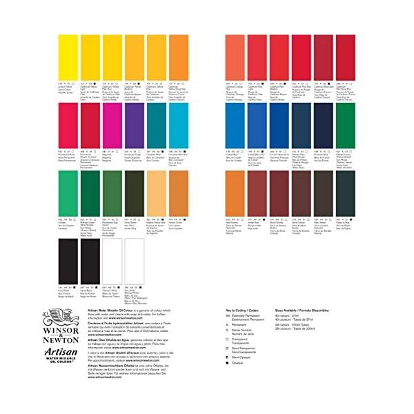 Winsor-Newton-Titanium-White-Artisan-Water-Mixable-Oil-Colour-Paint-200ml-Tube-200-ml