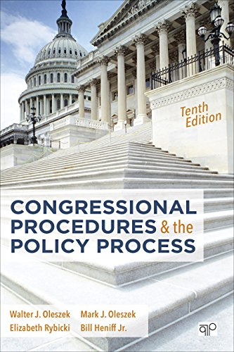Congressional Proced.+Policy Process