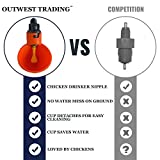 12 Pack of OUTWEST TRADING Automatic Chicken