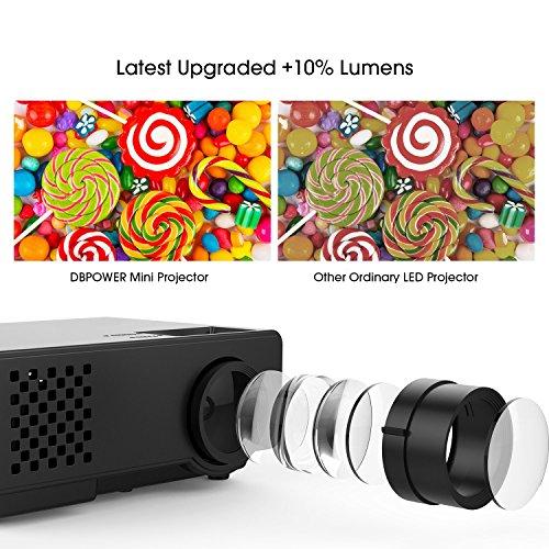 DBPOWER Projector - Mini Portable Video Projector 176