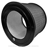 Filter Queen Defender 4000 7500 360 HEPA Plus Replacement Filter Review