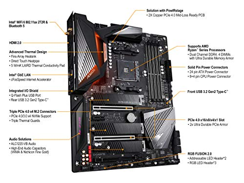 Build My PC, PC Builder, Gigabyte MB-234146