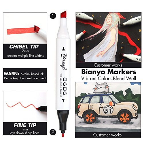Bianyo Classic Series Dual Tip Art Markers with Travel Case Set of 72, Alcohol-based by Bianyo (Image #6)