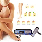 Permanent Hair Removal System and Epilation Kit.
