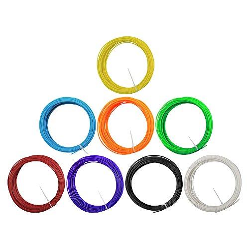 OSIR ABS Pen Filament Different