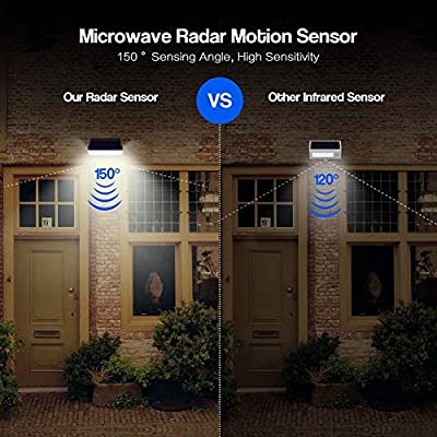 InnoGear Outdoor Solar Lights with Soft White Light Radar Motion Sensor Wall Light Waterproof LED Security Lighting with 2 Modes Auto On/Off for Patio, Deck, Step, Fence, Yard, Garage