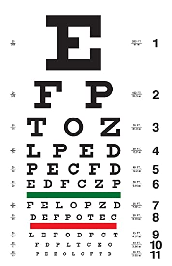 Amazon com pt 8502 snellen eye chart by moore medical health