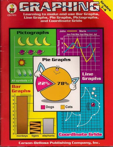 Graphing : Learning to Make and Use Bar Graphs, Line Graphs, Pie Graphs, Pictographs, and Coordinate Grids