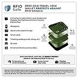 Zero Grid Neck Wallet w/RFID Blocking- Concealed