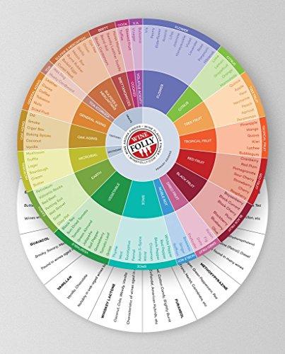 Flavor Wheel - 4