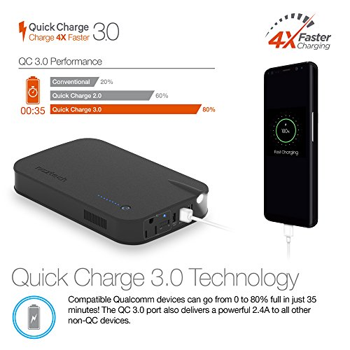 Naztech Volt AC Outlet 27000mAh QC 3.0 110V/85W Max USB-C Best Portable Power Bank, Universal External Battery Pack IntelliQ Technology Fast Chargers, Lightweight, Compact for Galaxy S8 MacBook by Naztech (Image #2)