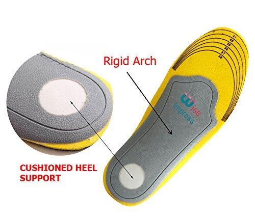 Orthotic Insoles - Orthopedic Plantar Fasciitis Shoe Insole (Small)