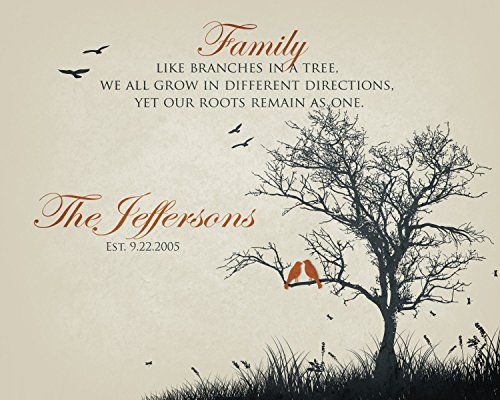 Personalize Family Tree Art, Personalized Wedding Gift, Couples Gift for him and her, Housewarming Gift, Newlyweds Gift, Anniversary Gift