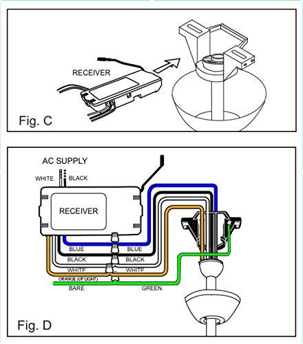5179fD6Fy%2BL Uc Rc Wiring Diagram on speed control wiring diagram, ceiling wiring diagram, fans wiring diagram, switch wiring diagram, receiver wiring diagram, hampton bay remote wiring diagram, light wiring diagram,