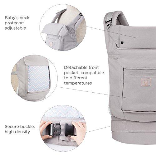 GAGAKU Ergonomique Avant et Arrière Respirant Porte-bébé avec Poches 3  Positions de Transport -Gris  Amazon.fr  Bébés   Puériculture 99bc5aa617c