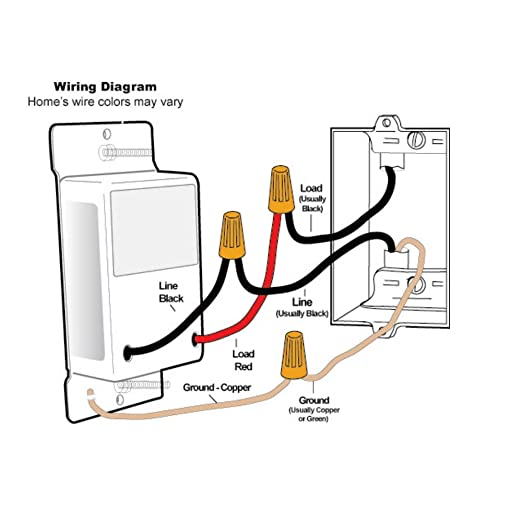 2wire electrical wiring schematic diagram Home Electrical Service wiring 2wire house vja newbalanceprocourt uk \\u2022 electrical symbols wiring 2wire house wiring diagram rh