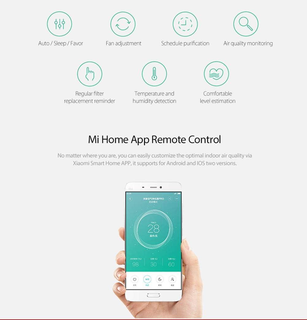 Qwhome Purificador de Aire Xiaomi Air Purifier Pro App Control ...