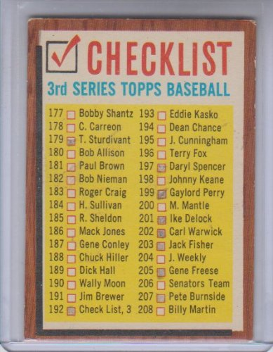 1962 Topps Baseball Checklist #192 Checked