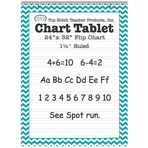 Top Notch Teacher Products Chevron Border Chart Tablet (1 1/2