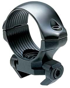 Millett Matte Angle-Loc Windage Adjustable Scope Rings, High Height, Smooth