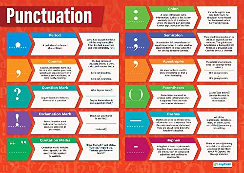 Punctuation   English Posters for Common Core State Standards (CCSS)   Gloss Paper 33 x 23.5   Language Arts Classroom Posters   Education Charts by Daydream Education