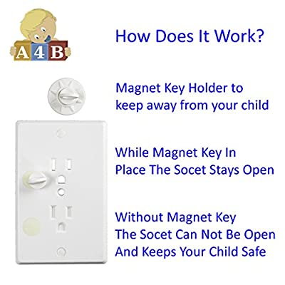 Childproof Outlet Covers – Locking Plug Cover Baby Proofs Your Entire Home – Socket Protectors Guards Against Household Dangers – Child Safe Outlet Plugs Plus Magnetic Key 2 Pack by All4Baby