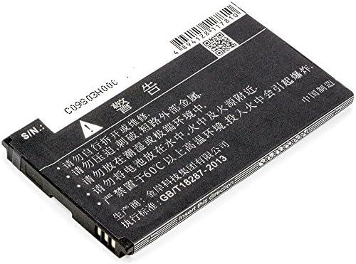 KML Replacement Battery for ZTE LI3827T43P3H544780 ZEBAU1