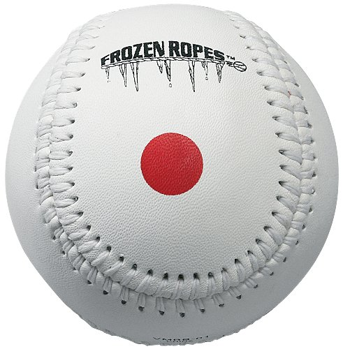 Markwort Frozen Ropes Red Dots Visual Mechanics Baseball