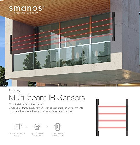 Amazon com: Outdoor Wireless Infrared Beam Detector for