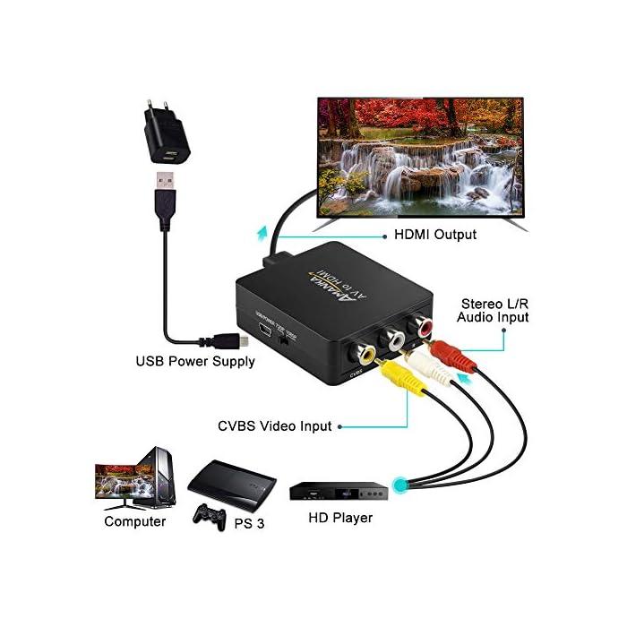517CM0KV%2BYL Haz clic aquí para comprobar si este producto es compatible con tu modelo ♛ Simplemente enchufe los cables AV estándar compuestos (amarillo, rojo, blanco) en la entrada, la salida de un cable HDMI desde el convertidor a su TV, etc ♛ Ayude a su viejo dispositivo RCA A / V al nuevo equipo HDMI, transmita audio y video simultáneamente sin retraso. hace que la imagen sea clara y estable, sin parpadeo ni distorsión.