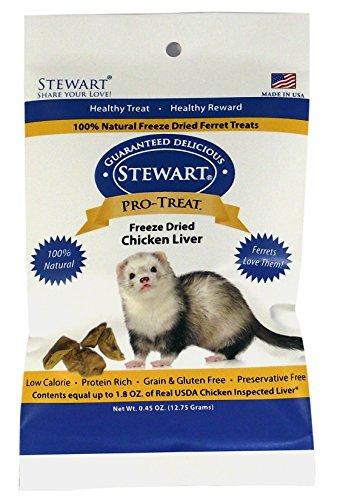 GIMBORN Pro Treats for Ferret Freeze Dried Chicken Liver Treats for Ferrets, .45 - Treats Chicken Ferret