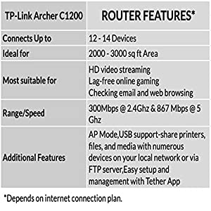 TP-Link AC1200 Smart WiFi Router - 5GHz Dual Band Gigabit Wireless Internet Routers for Home, Black (Archer C1200)