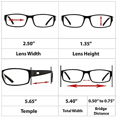 9504 TruVision Readers